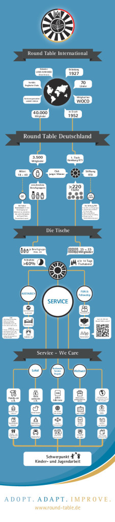 Round_Table_Infografik_V15_ddd5025942
